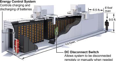 A nagy központi UPS helyett lokális szerver-UPS a megoldás + olcsó VPS hosting
